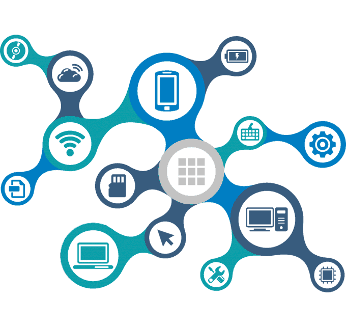 System & Devices Integration